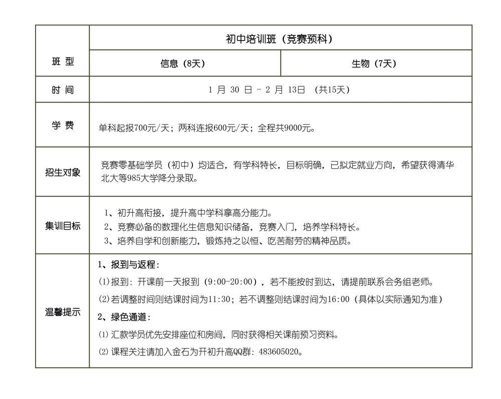(初中 信息+生物)金石为开2020年寒假培训班邀请函(1)(2)_01_WPS图片(1).jpg